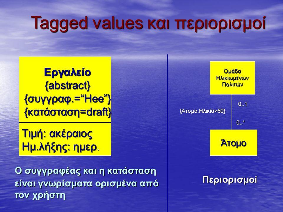 "Tagged values και περιορισμοί Εργαλείο {abstract} {συγγραφ.=""Hee""} {κατάσταση=draft} Τιμή: ακέραιος Ημ.λήξης: ημερ. O συγγραφέας και η κατάσταση είναι"