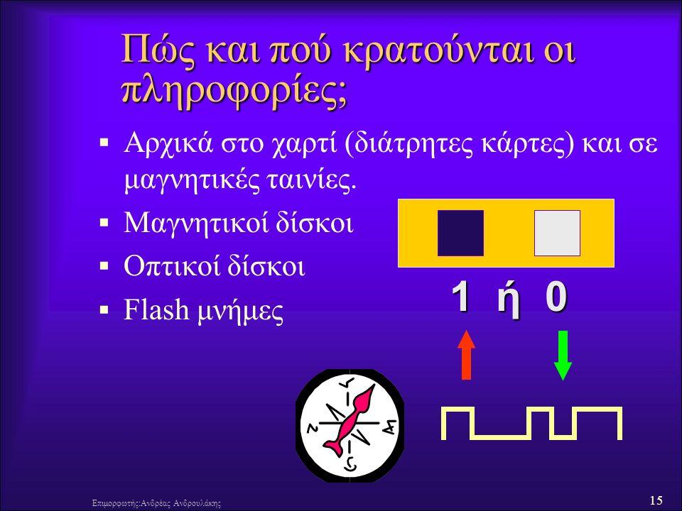 15 Επιμορφωτής:Ανδρέας Ανδρουλάκης  Αρχικά στο χαρτί (διάτρητες κάρτες) και σε μαγνητικές ταινίες.