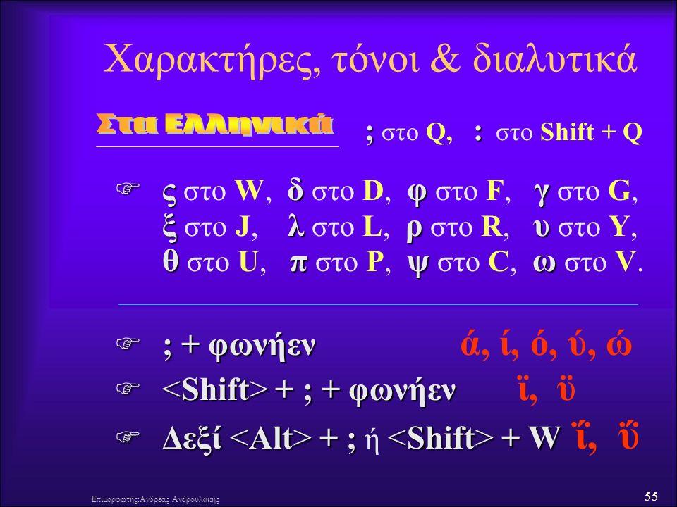 55 Επιμορφωτής:Ανδρέας Ανδρουλάκης Χαρακτήρες, τόνοι & διαλυτικά  ςδφγ ξλρυ θπψω  ς στο W, δ στο D, φ στο F, γ στο G, ξ στο J, λ στο L, ρ στο R, υ στο Υ, θ στο U, π στο P, ψ στο C, ω στο V.