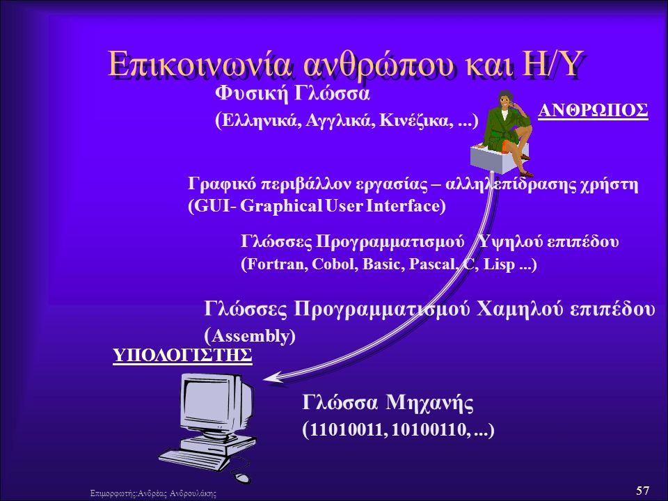 57 Επιμορφωτής:Ανδρέας Ανδρουλάκης Επικοινωνία ανθρώπου και Η/Υ ΑΝΘΡΩΠΟΣ ΥΠΟΛΟΓΙΣΤΗΣ Φυσική Γλώσσα ( Ελληνικά, Αγγλικά, Κινέζικα,...) Γλώσσα Μηχανής ( 11010011, 10100110,...) Γλώσσες Προγραμματισμού Υψηλού επιπέδου ( Fortran, Cobol, Basic, Pascal, C, Lisp...) Γλώσσες Προγραμματισμού Xαμηλού επιπέδου ( Assembly) Γραφικό περιβάλλον εργασίας – αλληλεπίδρασης χρήστη (GUI- Graphical User Interface)
