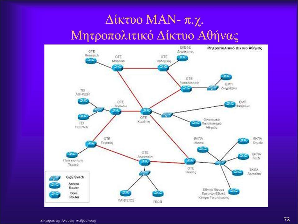 72 Επιμορφωτής:Ανδρέας Ανδρουλάκης Δίκτυο ΜΑΝ- π.χ. Μητροπολιτικό Δίκτυο Αθήνας
