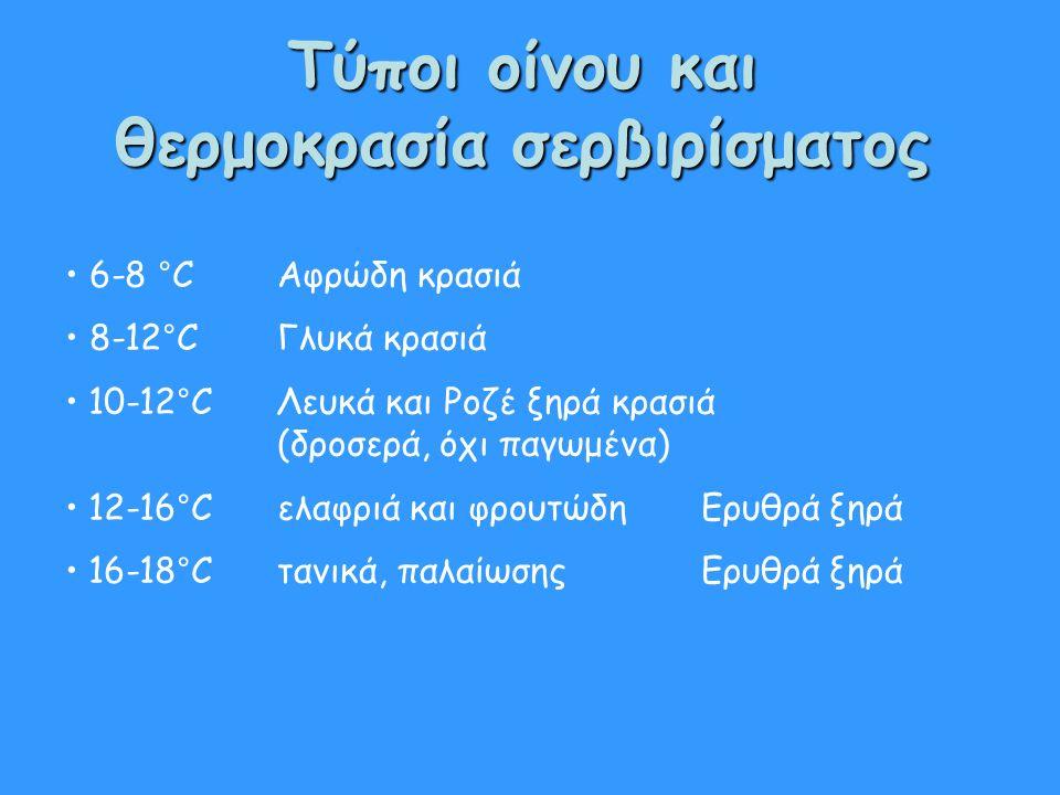 Τύποι οίνου και θερμοκρασία σερβιρίσματος 6-8 °C Αφρώδη κρασιά 8-12°C Γλυκά κρασιά 10-12°C Λευκά και Ροζέ ξηρά κρασιά (δροσερά, όχι παγωμένα) 12-16°C ελαφριά και φρουτώδη Ερυθρά ξηρά 16-18°C τανικά, παλαίωσης Ερυθρά ξηρά
