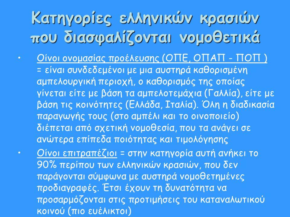 Κατηγορίες ελληνικών κρασιών που διασφαλίζονται νομοθετικά Οίνοι ονομασίας προέλευσης (ΟΠΕ, ΟΠΑΠ - ΠΟΠ ) = είναι συνδεδεμένοι με μια αυστηρά καθορισμένη αμπελουργική περιοχή, ο καθορισμός της οποίας γίνεται είτε με βάση τα αμπελοτεμάχια (Γαλλία), είτε με βάση τις κοινότητες (Ελλάδα, Ιταλία).
