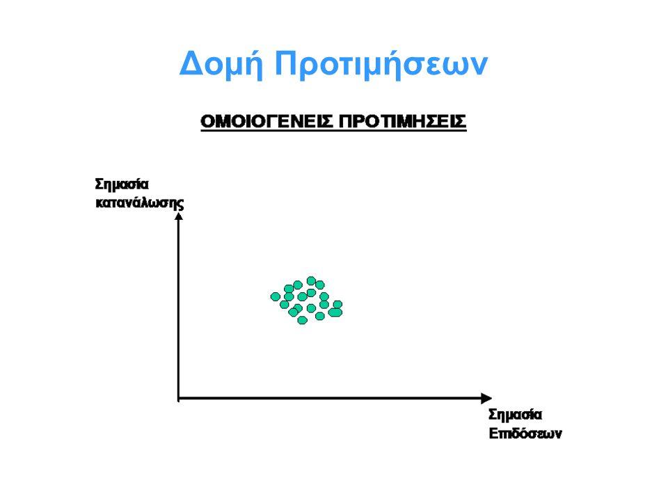Δομή Προτιμήσεων