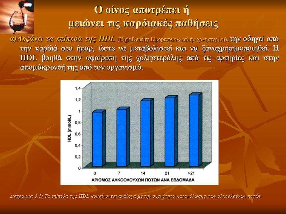 Ο οίνος αποτρέπει ή µειώνει τις καρδιακές παθήσεις α)Αυξάνει τα επίπεδα της HDL (High Density Lipoprotein-«καλή» χοληστερίνη), την οδηγεί από την καρδιά στο ήπαρ, ώστε να µεταβολιστεί και να ξαναχρησιµοποιηθεί.