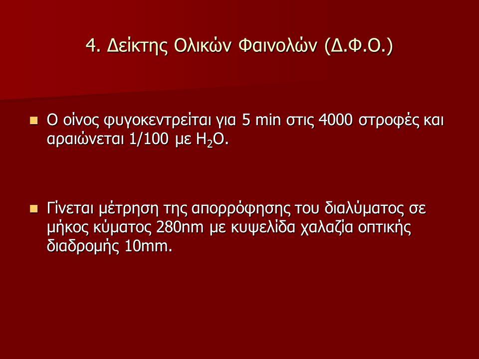 4. Δείκτης Ολικών Φαινολών (Δ.Φ.Ο.) Ο οίνος φυγοκεντρείται για 5 min στις 4000 στροφές και αραιώνεται 1/100 με H 2 O. Ο οίνος φυγοκεντρείται για 5 min