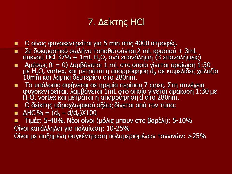 7. Δείκτης HCl O οίνος φυγοκεντρείται για 5 min στις 4000 στροφές.