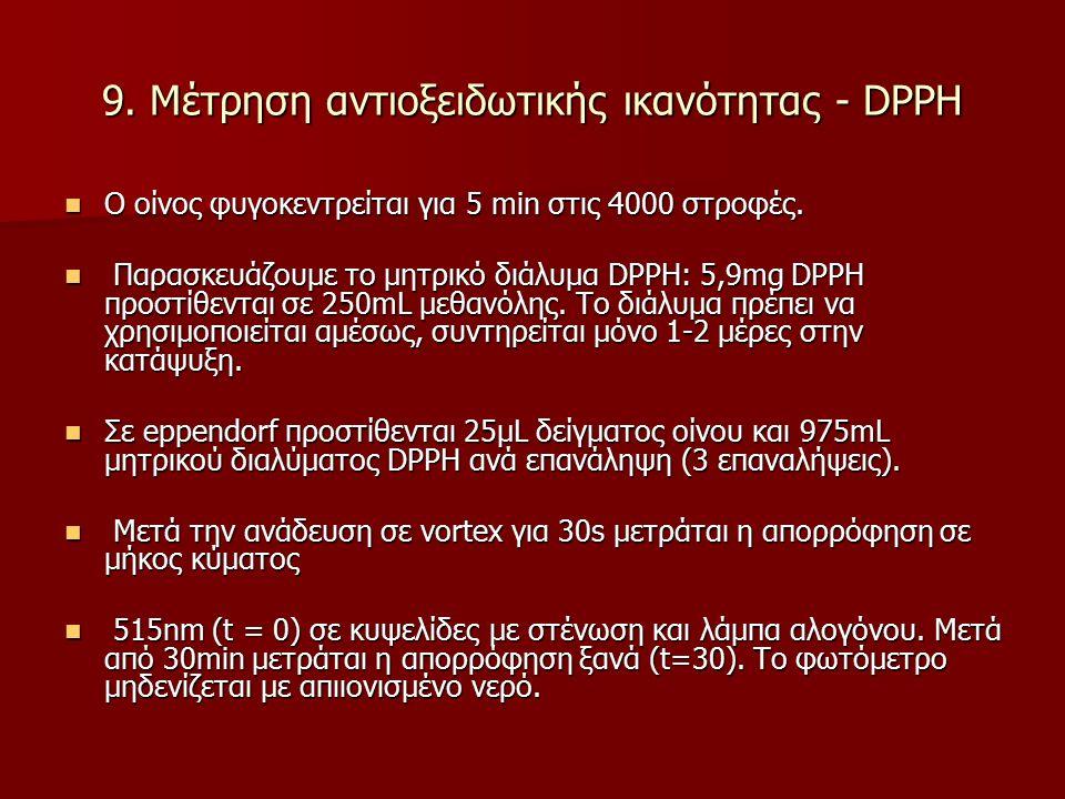 9. Μέτρηση αντιοξειδωτικής ικανότητας - DPPH O οίνος φυγοκεντρείται για 5 min στις 4000 στροφές.