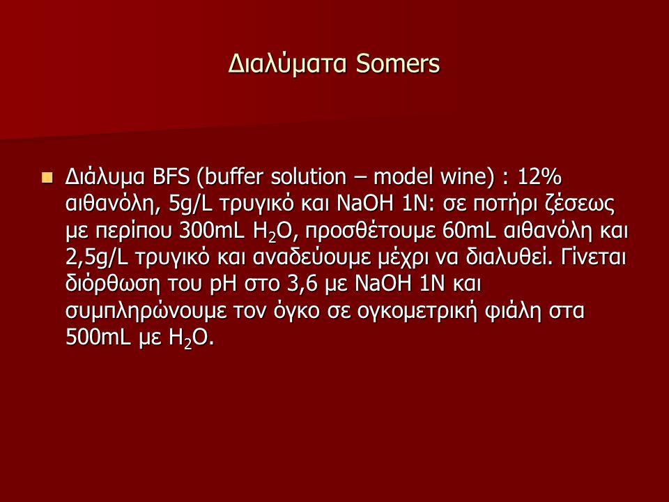 Διαλύματα Somers Διάλυμα BFS (buffer solution – model wine) : 12% αιθανόλη, 5g/L τρυγικό και ΝaOH 1N: σε ποτήρι ζέσεως με περίπου 300mL H 2 O, προσθέτουμε 60mL αιθανόλη και 2,5g/L τρυγικό και αναδεύουμε μέχρι να διαλυθεί.