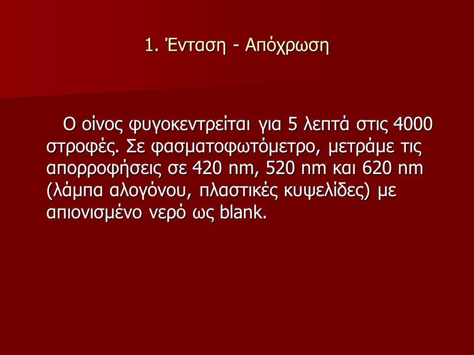 Το φασματοφωτόμετρο