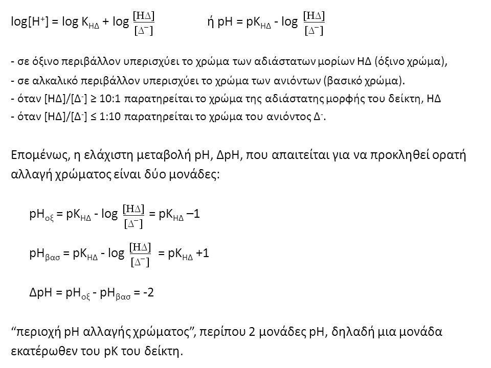 log[Η + ] = log Κ ΗΔ + log ή pH = pΚ ΗΔ - log - σε όξινο περιβάλλον υπερισχύει το χρώμα των αδιάστατων μορίων ΗΔ (όξινο χρώμα), - σε αλκαλικό περιβάλλ