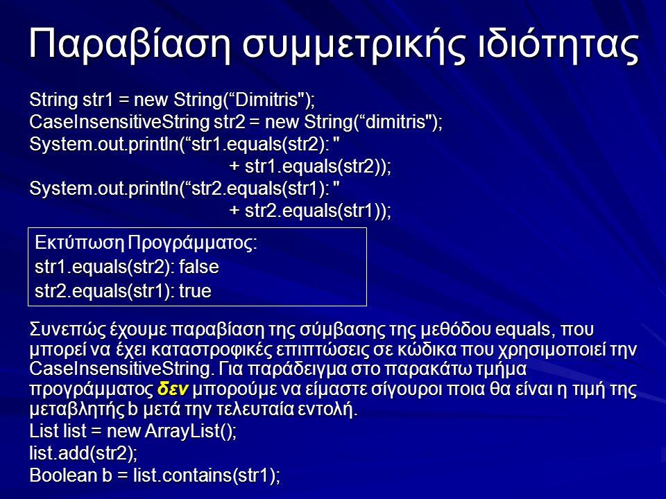 Παραβίαση συμμετρικής ιδιότητας String str1 = new String( Dimitris ); CaseInsensitiveString str2 = new String( dimitris ); System.out.println( str1.equals(str2): + str1.equals(str2)); System.out.println( str2.equals(str1): + str2.equals(str1)); Εκτύπωση Προγράμματος: str1.equals(str2): false str2.equals(str1): true Συνεπώς έχουμε παραβίαση της σύμβασης της μεθόδου equals, που μπορεί να έχει καταστροφικές επιπτώσεις σε κώδικα που χρησιμοποιεί την CaseInsensitiveString.