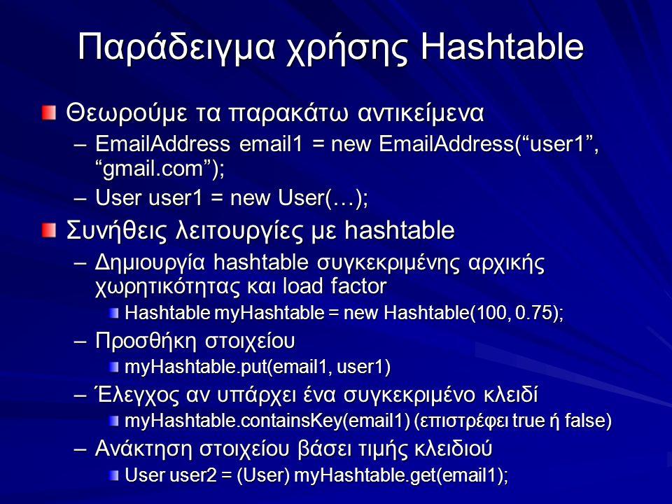 Παράδειγμα χρήσης Hashtable Θεωρούμε τα παρακάτω αντικείμενα –EmailAddress email1 = new EmailAddress( user1 , gmail.com ); –User user1 = new User(…); Συνήθεις λειτουργίες με hashtable –Δημιουργία hashtable συγκεκριμένης αρχικής χωρητικότητας και load factor Hashtable myHashtable = new Hashtable(100, 0.75); –Προσθήκη στοιχείου myHashtable.put(email1, user1) –Έλεγχος αν υπάρχει ένα συγκεκριμένο κλειδί myHashtable.containsKey(email1) (επιστρέφει true ή false) –Ανάκτηση στοιχείου βάσει τιμής κλειδιού User user2 = (User) myHashtable.get(email1);