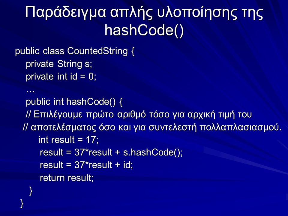 Παράδειγμα απλής υλοποίησης της hashCode() public class CountedString { private String s; private int id = 0; private int id = 0;… public int hashCode() { public int hashCode() { // Επιλέγουμε πρώτο αριθμό τόσο για αρχική τιμή του // αποτελέσματος όσο και για συντελεστή πολλαπλασιασμού.