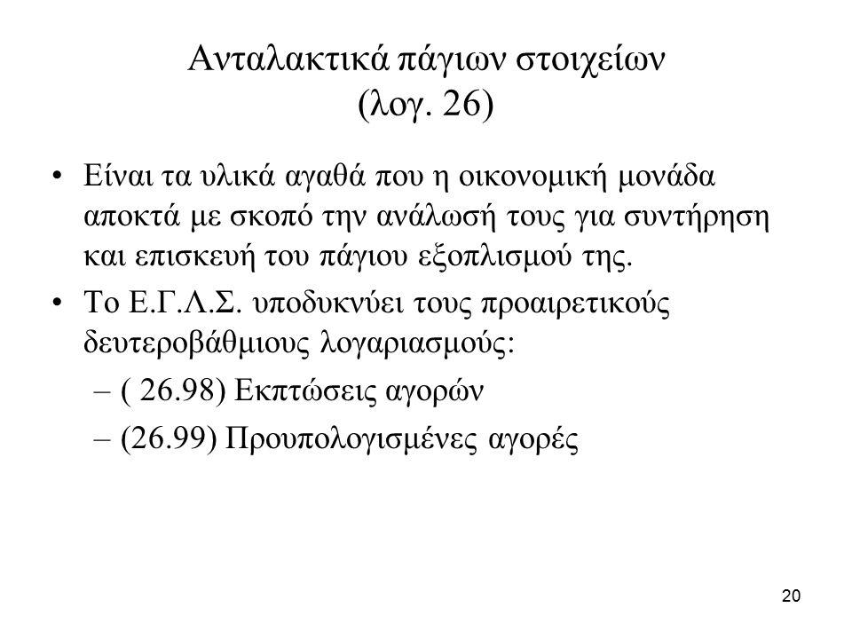20 Ανταλακτικά πάγιων στοιχείων (λογ.