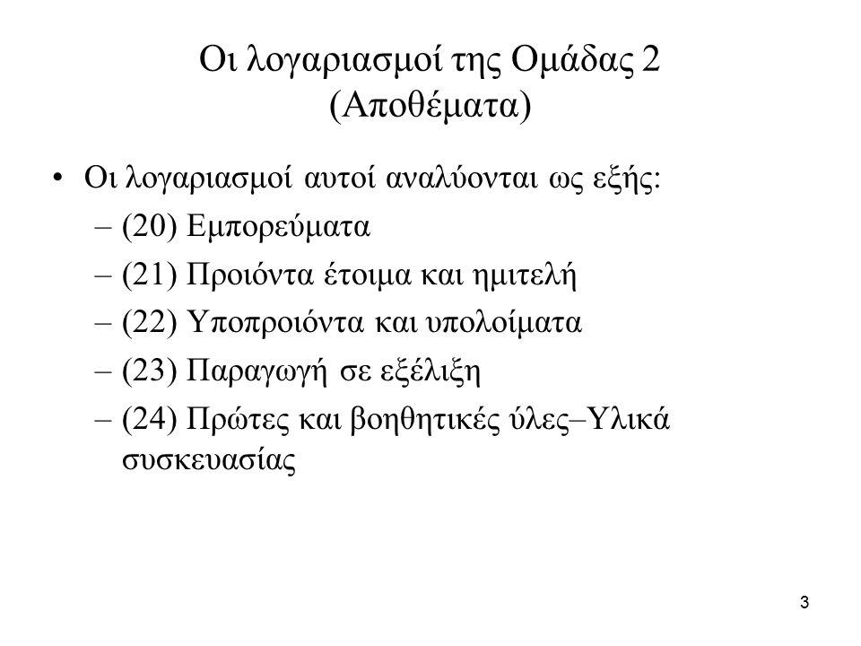 3 Οι λογαριασμοί της Ομάδας 2 (Αποθέματα) Οι λογαριασμοί αυτοί αναλύονται ως εξής: –(20) Εμπορεύματα –(21) Προιόντα έτοιμα και ημιτελή –(22) Υποπροιόντα και υπολοίματα –(23) Παραγωγή σε εξέλιξη –(24) Πρώτες και βοηθητικές ύλες–Υλικά συσκευασίας
