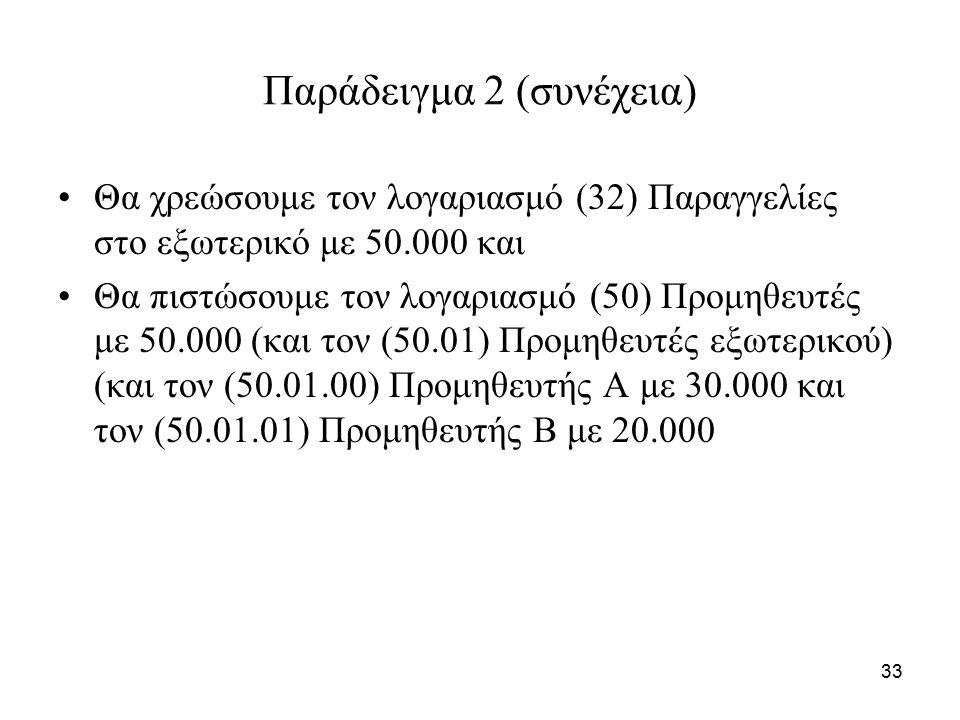 33 Παράδειγμα 2 (συνέχεια) Θα χρεώσουμε τον λογαριασμό (32) Παραγγελίες στο εξωτερικό με 50.000 και Θα πιστώσουμε τον λογαριασμό (50) Προμηθευτές με 50.000 (και τον (50.01) Προμηθευτές εξωτερικού) (και τον (50.01.00) Προμηθευτής Α με 30.000 και τον (50.01.01) Προμηθευτής Β με 20.000