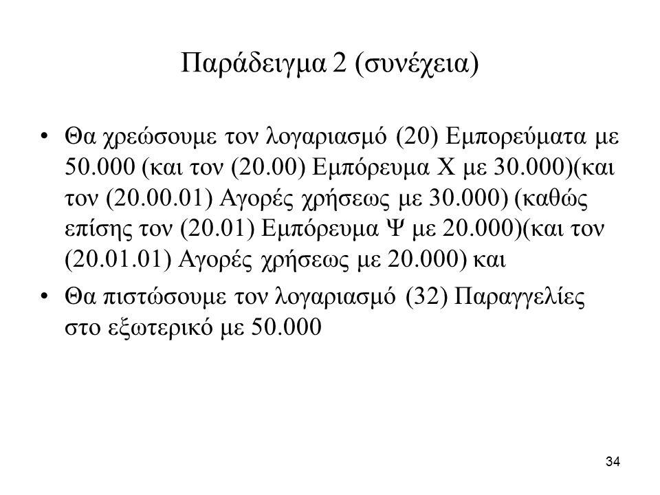 34 Παράδειγμα 2 (συνέχεια) Θα χρεώσουμε τον λογαριασμό (20) Εμπορεύματα με 50.000 (και τον (20.00) Εμπόρευμα Χ με 30.000)(και τον (20.00.01) Αγορές χρήσεως με 30.000) (καθώς επίσης τον (20.01) Εμπόρευμα Ψ με 20.000)(και τον (20.01.01) Αγορές χρήσεως με 20.000) και Θα πιστώσουμε τον λογαριασμό (32) Παραγγελίες στο εξωτερικό με 50.000