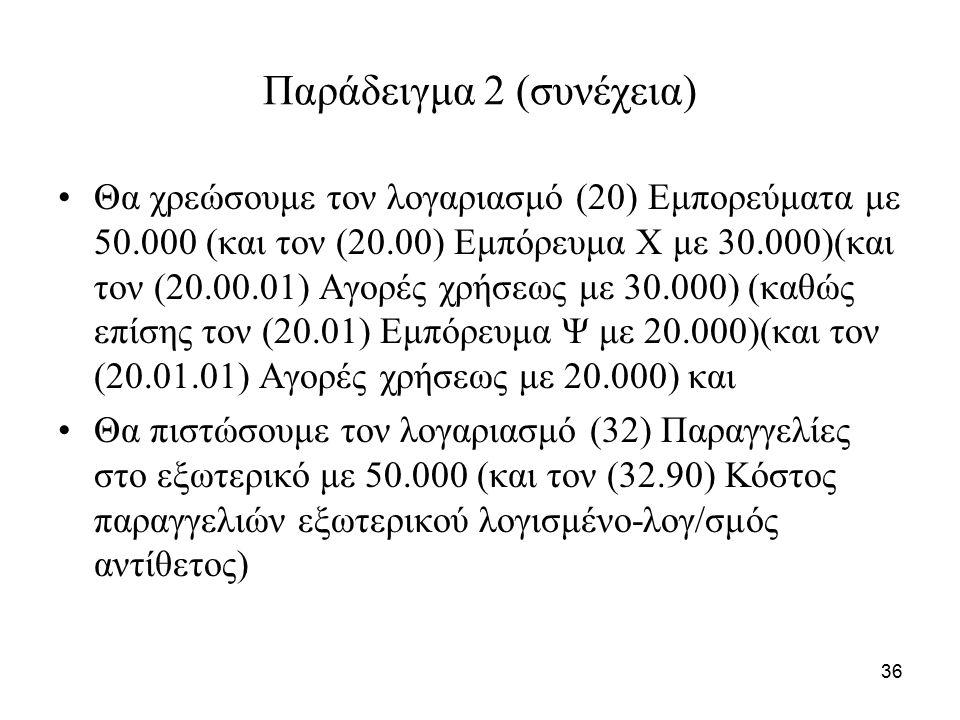 36 Παράδειγμα 2 (συνέχεια) Θα χρεώσουμε τον λογαριασμό (20) Εμπορεύματα με 50.000 (και τον (20.00) Εμπόρευμα Χ με 30.000)(και τον (20.00.01) Αγορές χρήσεως με 30.000) (καθώς επίσης τον (20.01) Εμπόρευμα Ψ με 20.000)(και τον (20.01.01) Αγορές χρήσεως με 20.000) και Θα πιστώσουμε τον λογαριασμό (32) Παραγγελίες στο εξωτερικό με 50.000 (και τον (32.90) Κόστος παραγγελιών εξωτερικού λογισμένο-λογ/σμός αντίθετος)
