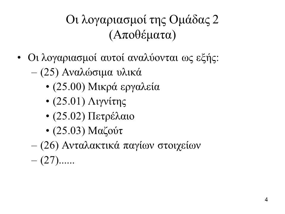 4 Οι λογαριασμοί της Ομάδας 2 (Αποθέματα) Οι λογαριασμοί αυτοί αναλύονται ως εξής: –(25) Αναλώσιμα υλικά (25.00) Μικρά εργαλεία (25.01) Λιγνίτης (25.02) Πετρέλαιο (25.03) Μαζούτ –(26) Ανταλακτικά παγίων στοιχείων –(27)......