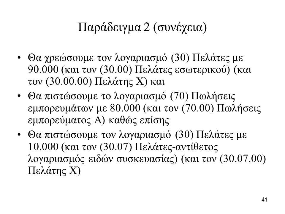 41 Παράδειγμα 2 (συνέχεια) Θα χρεώσουμε τον λογαριασμό (30) Πελάτες με 90.000 (και τον (30.00) Πελάτες εσωτερικού) (και τον (30.00.00) Πελάτης Χ) και Θα πιστώσουμε το λογαριασμό (70) Πωλήσεις εμπορευμάτων με 80.000 (και τον (70.00) Πωλήσεις εμπορεύματος Α) καθώς επίσης Θα πιστώσουμε τον λογαριασμό (30) Πελάτες με 10.000 (και τον (30.07) Πελάτες-αντίθετος λογαριασμός ειδών συσκευασίας) (και τον (30.07.00) Πελάτης Χ)