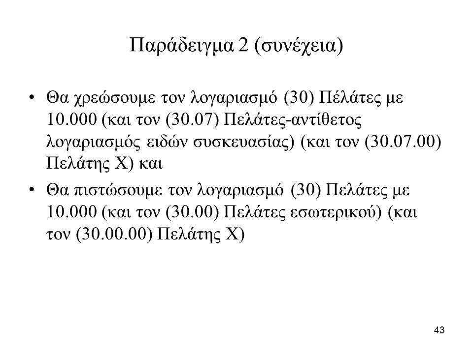 43 Παράδειγμα 2 (συνέχεια) Θα χρεώσουμε τον λογαριασμό (30) Πέλάτες με 10.000 (και τον (30.07) Πελάτες-αντίθετος λογαριασμός ειδών συσκευασίας) (και τον (30.07.00) Πελάτης Χ) και Θα πιστώσουμε τον λογαριασμό (30) Πελάτες με 10.000 (και τον (30.00) Πελάτες εσωτερικού) (και τον (30.00.00) Πελάτης Χ)