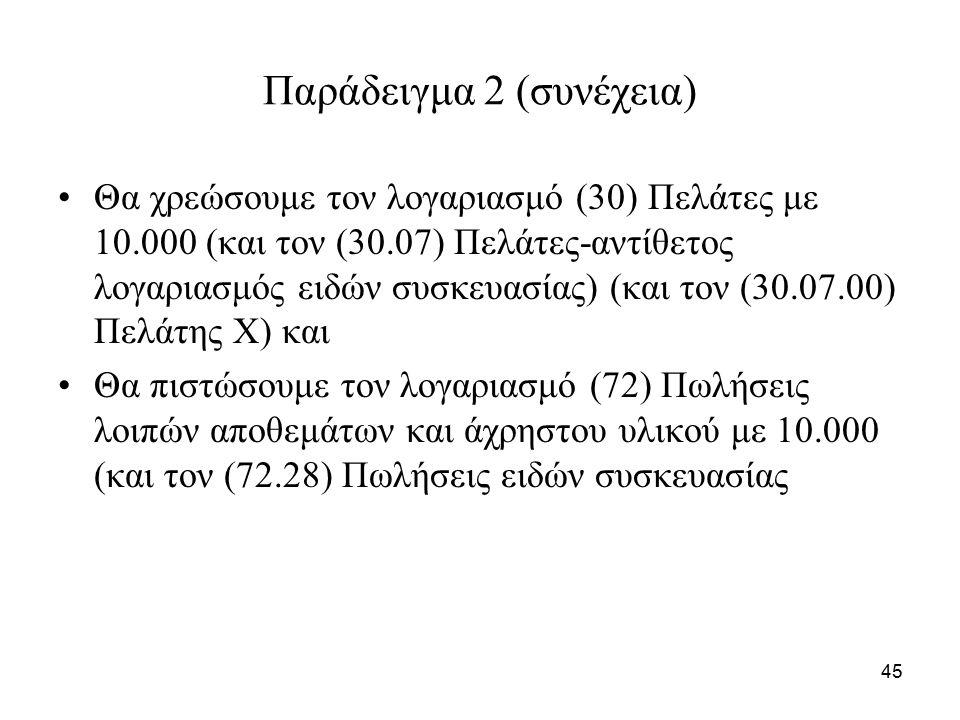 45 Παράδειγμα 2 (συνέχεια) Θα χρεώσουμε τον λογαριασμό (30) Πελάτες με 10.000 (και τον (30.07) Πελάτες-αντίθετος λογαριασμός ειδών συσκευασίας) (και τον (30.07.00) Πελάτης Χ) και Θα πιστώσουμε τον λογαριασμό (72) Πωλήσεις λοιπών αποθεμάτων και άχρηστου υλικού με 10.000 (και τον (72.28) Πωλήσεις ειδών συσκευασίας