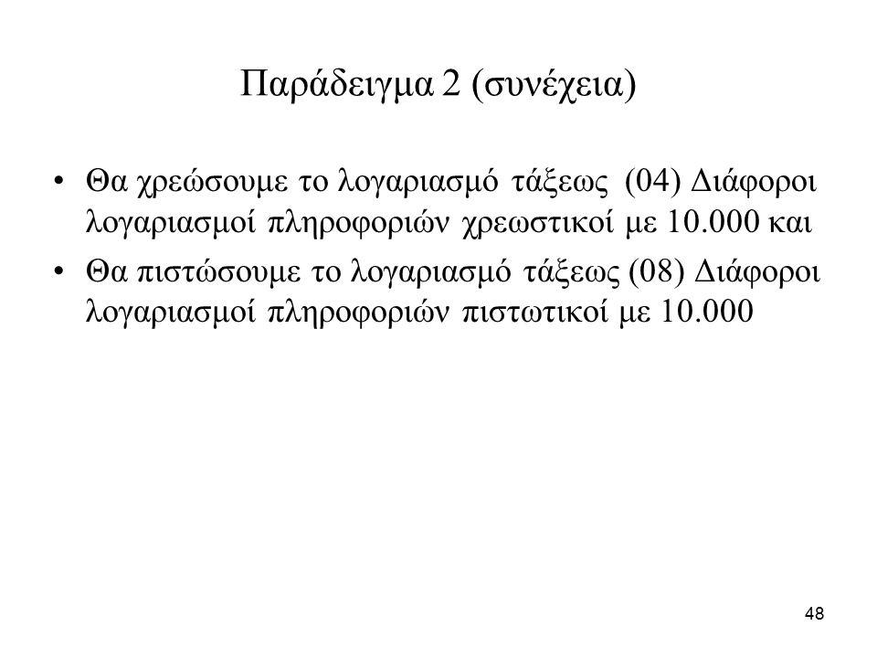 48 Παράδειγμα 2 (συνέχεια) Θα χρεώσουμε το λογαριασμό τάξεως (04) Διάφοροι λογαριασμοί πληροφοριών χρεωστικοί με 10.000 και Θα πιστώσουμε το λογαριασμό τάξεως (08) Διάφοροι λογαριασμοί πληροφοριών πιστωτικοί με 10.000