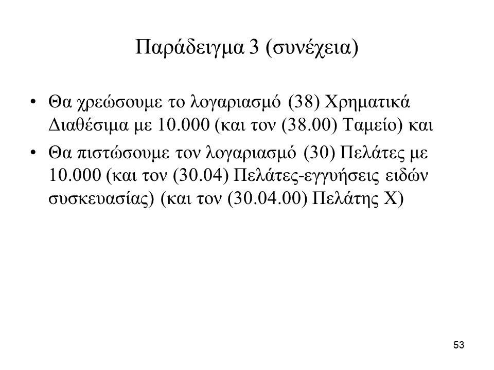 53 Παράδειγμα 3 (συνέχεια) Θα χρεώσουμε το λογαριασμό (38) Χρηματικά Διαθέσιμα με 10.000 (και τον (38.00) Ταμείο) και Θα πιστώσουμε τον λογαριασμό (30) Πελάτες με 10.000 (και τον (30.04) Πελάτες-εγγυήσεις ειδών συσκευασίας) (και τον (30.04.00) Πελάτης Χ)