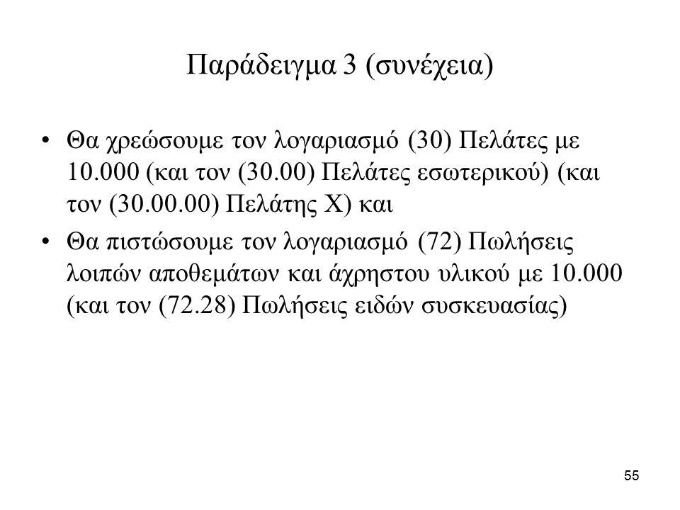 55 Παράδειγμα 3 (συνέχεια) Θα χρεώσουμε τον λογαριασμό (30) Πελάτες με 10.000 (και τον (30.00) Πελάτες εσωτερικού) (και τον (30.00.00) Πελάτης Χ) και Θα πιστώσουμε τον λογαριασμό (72) Πωλήσεις λοιπών αποθεμάτων και άχρηστου υλικού με 10.000 (και τον (72.28) Πωλήσεις ειδών συσκευασίας)