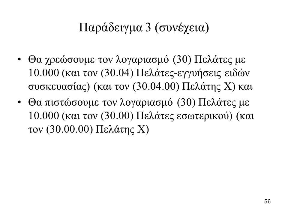 56 Παράδειγμα 3 (συνέχεια) Θα χρεώσουμε τον λογαριασμό (30) Πελάτες με 10.000 (και τον (30.04) Πελάτες-εγγυήσεις ειδών συσκευασίας) (και τον (30.04.00) Πελάτης Χ) και Θα πιστώσουμε τον λογαριασμό (30) Πελάτες με 10.000 (και τον (30.00) Πελάτες εσωτερικού) (και τον (30.00.00) Πελάτης Χ)