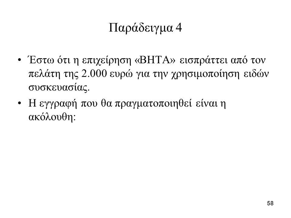 58 Παράδειγμα 4 Έστω ότι η επιχείρηση «ΒΗΤΑ» εισπράττει από τον πελάτη της 2.000 ευρώ για την χρησιμοποίηση ειδών συσκευασίας.