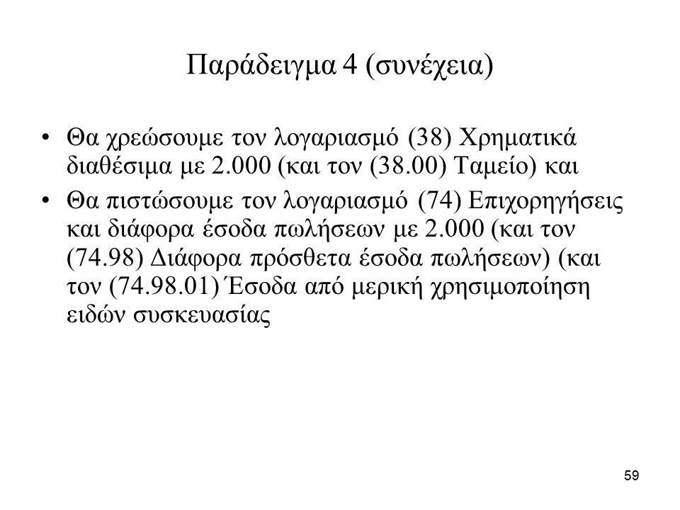 59 Παράδειγμα 4 (συνέχεια) Θα χρεώσουμε τον λογαριασμό (38) Χρηματικά διαθέσιμα με 2.000 (και τον (38.00) Ταμείο) και Θα πιστώσουμε τον λογαριασμό (74) Επιχορηγήσεις και διάφορα έσοδα πωλήσεων με 2.000 (και τον (74.98) Διάφορα πρόσθετα έσοδα πωλήσεων) (και τον (74.98.01) Έσοδα από μερική χρησιμοποίηση ειδών συσκευασίας
