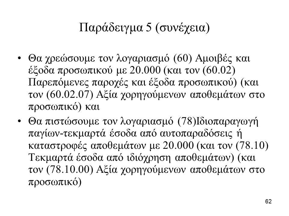 62 Παράδειγμα 5 (συνέχεια) Θα χρεώσουμε τον λογαριασμό (60) Αμοιβές και έξοδα προσωπικού με 20.000 (και τον (60.02) Παρεπόμενες παροχές και έξοδα προσωπικού) (και τον (60.02.07) Αξία χορηγούμενων αποθεμάτων στο προσωπικό) και Θα πιστώσουμε τον λογαριασμό (78)Ιδιοπαραγωγή παγίων-τεκμαρτά έσοδα από αυτοπαραδόσεις ή καταστροφές αποθεμάτων με 20.000 (και τον (78.10) Τεκμαρτά έσοδα από ιδιόχρηση αποθεμάτων) (και τον (78.10.00) Αξία χορηγούμενων αποθεμάτων στο προσωπικό)