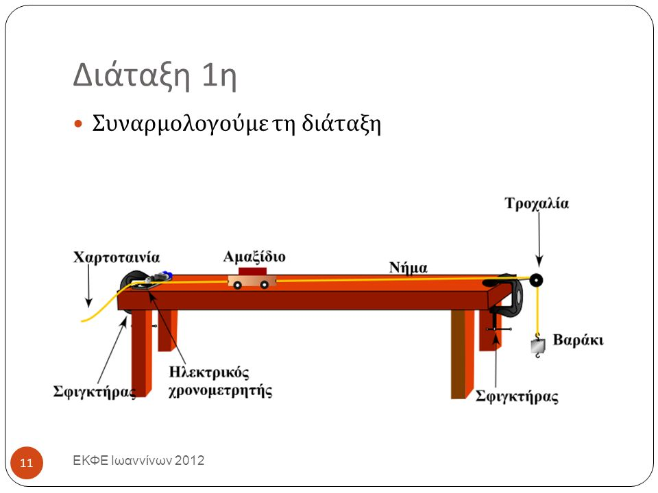Διάταξη 1 η ΕΚΦΕ Ιωαννίνων 2012 Συναρμολογούμε τη διάταξη 11