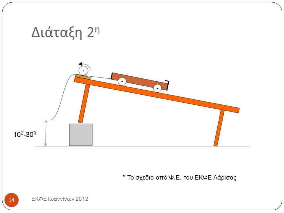 Διάταξη 2 η ΕΚΦΕ Ιωαννίνων 2012 * Το σχεδιο από Φ.Ε. του ΕΚΦΕ Λάρισας 10 0 -30 0 14