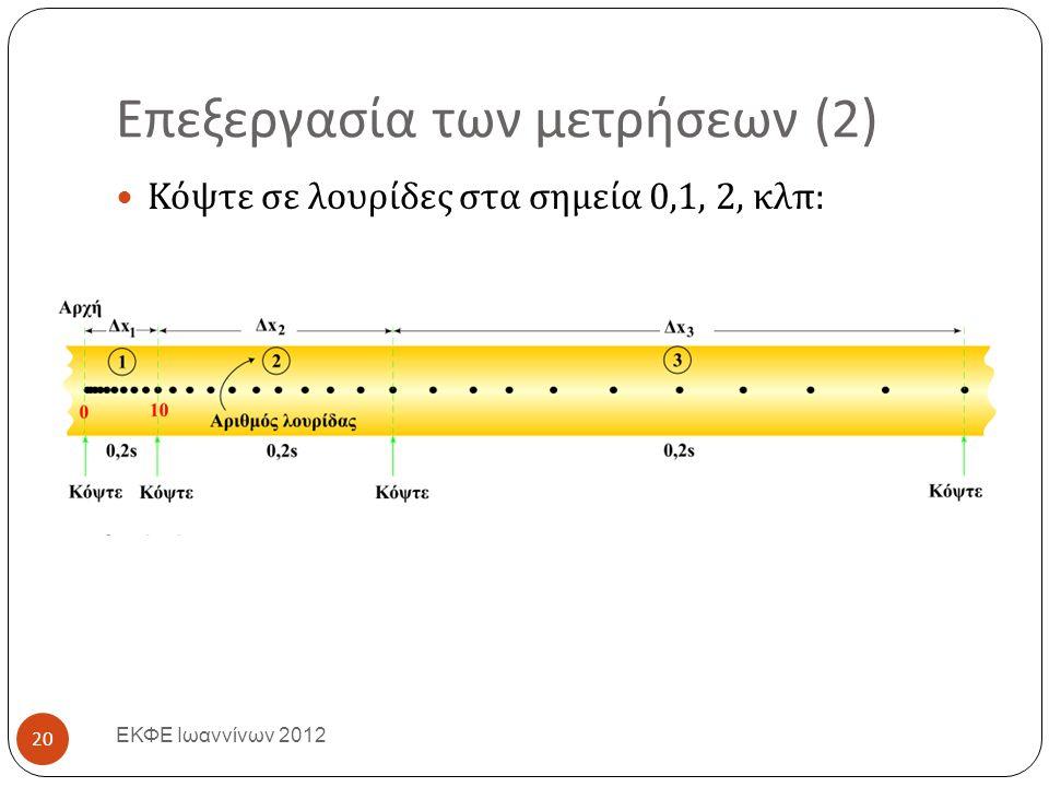 Επεξεργασία των μετρήσεων (2) ΕΚΦΕ Ιωαννίνων 2012 Κόψτε σε λουρίδες στα σημεία 0,1, 2, κλπ : 20