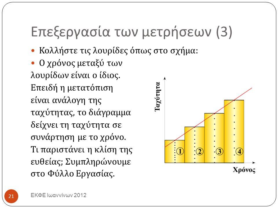 Επεξεργασία των μετρήσεων (3) ΕΚΦΕ Ιωαννίνων 2012 Κολλήστε τις λουρίδες όπως στο σχήμα : Ο χρόνος μεταξύ των λουρίδων είναι ο ίδιος.