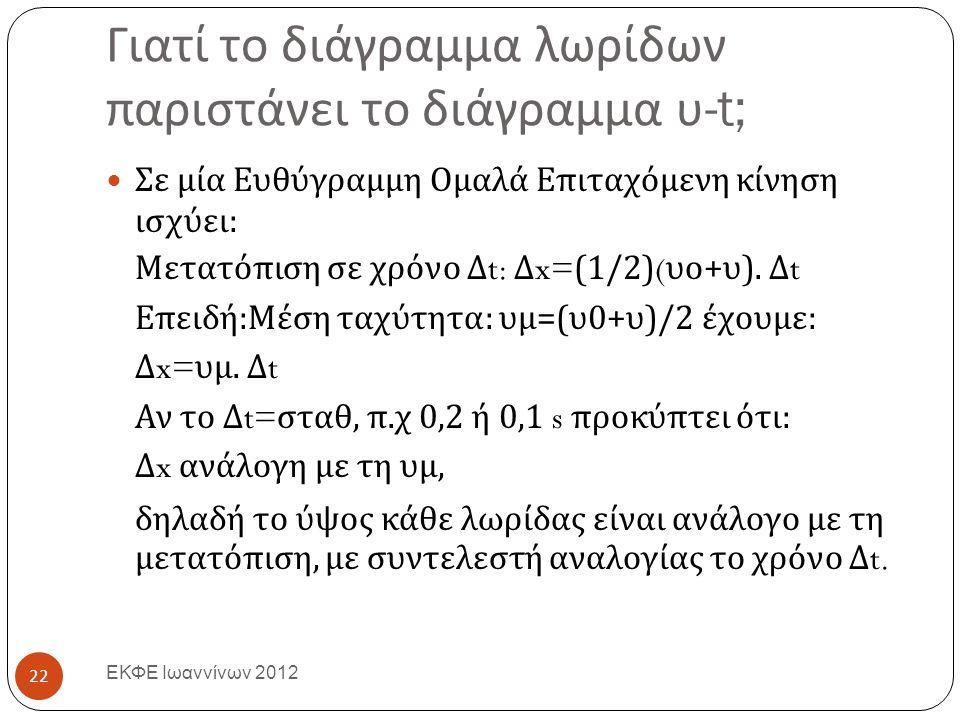 Γιατί το διάγραμμα λωρίδων παριστάνει το διάγραμμα υ -t; Σε μία Ευθύγραμμη Ομαλά Επιταχόμενη κίνηση ισχύει : Μετατόπιση σε χρόνο Δ t: Δ x=(1/2)( υο + υ ).
