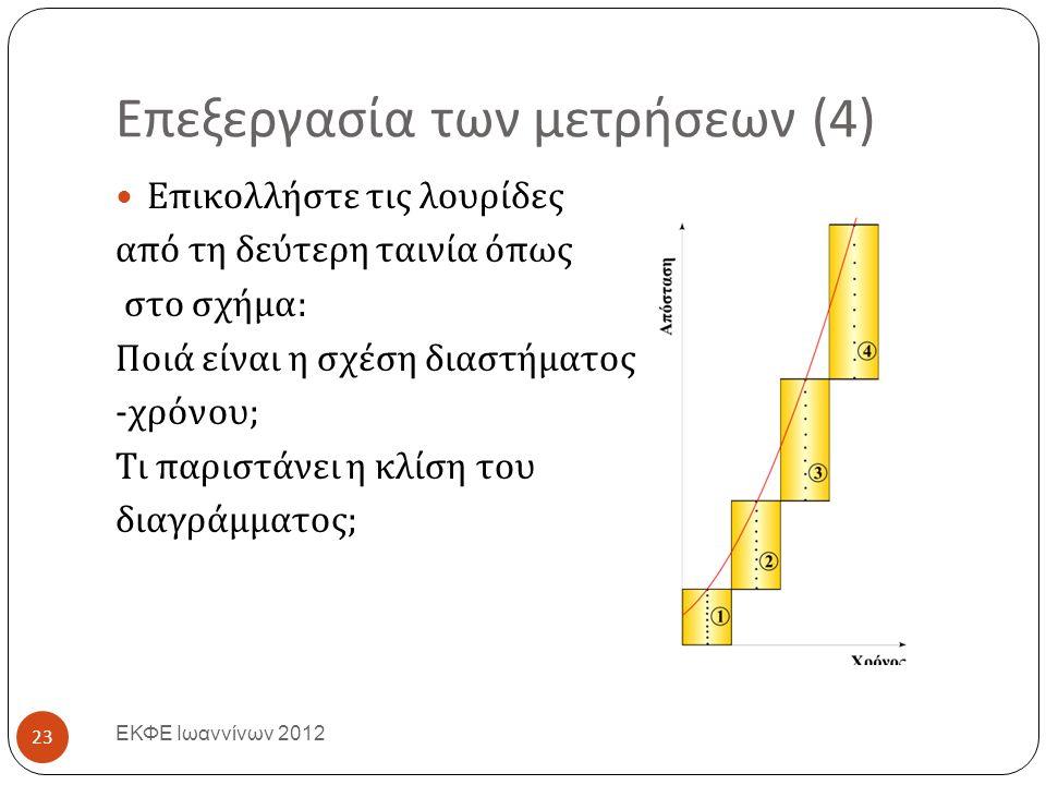 Επεξεργασία των μετρήσεων (4) ΕΚΦΕ Ιωαννίνων 2012 Επικολλήστε τις λουρίδες από τη δεύτερη ταινία όπως στο σχήμα : Ποιά είναι η σχέση διαστήματος - χρόνου ; Τι παριστάνει η κλίση του διαγράμματος ; 23