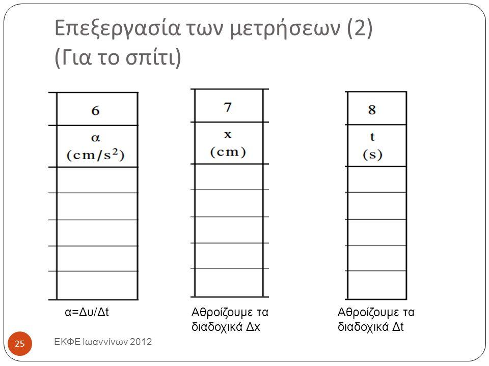 Επεξεργασία των μετρήσεων (2) ( Για το σπίτι ) ΕΚΦΕ Ιωαννίνων 2012 α=Δυ/ΔtΑθροίζουμε τα διαδοχικά Δx Αθροίζουμε τα διαδοχικά Δt 25