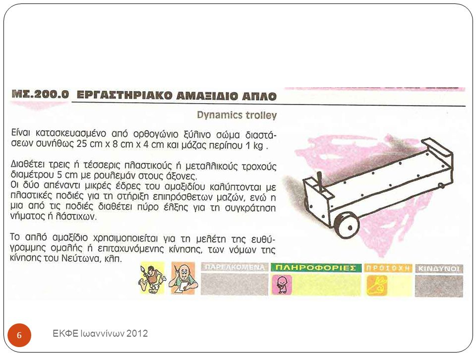 Επεξεργασία των μετρήσεων (4) ( Για το σπίτι ) ΠΡΟΑΙΡΕΤΙΚΑ : Βιβλίο εργασίας Excel ( ενδεικτικές τιμές μετρήσεων και τα γραφήματά τους ) ΕΚΦΕ Ιωαννίνων 2012 27