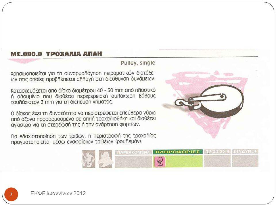 Πειραματική διαδικασία (4) ΕΚΦΕ Ιωαννίνων 2012 Παρατηρούμε τα στίγματα στη χαρτοταινία.