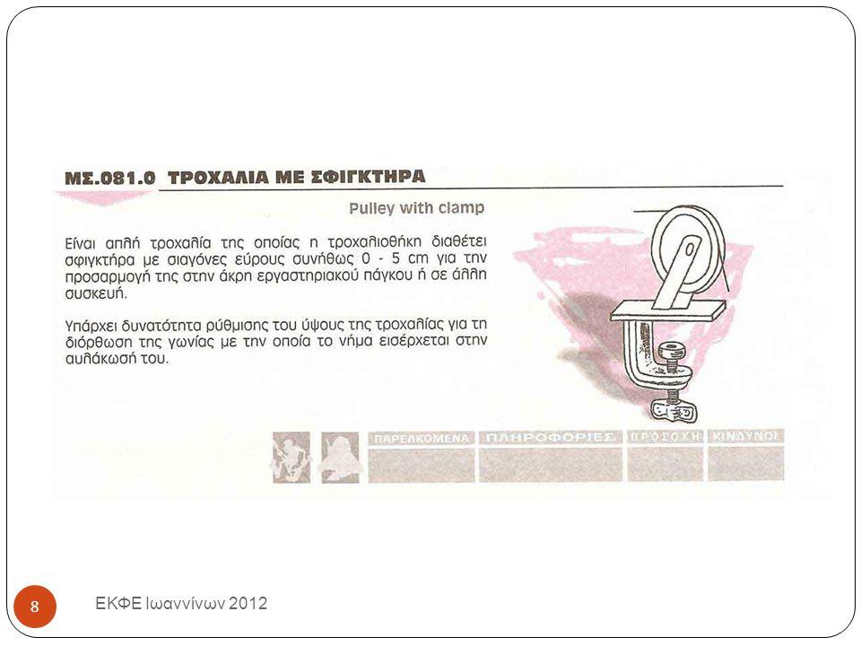 ΕΚΦΕ Ιωαννίνων 2012 Ευχαριστούμε τους συναδέλφους ΥΣΕΦΕ Αλέξανδρο Μπαμπασίκα, βιολόγο του 1 ου Γυμν.
