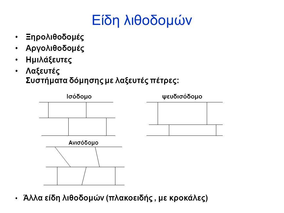 Είδη λιθοδομών Ξηρολιθοδομές Αργολιθοδομές Ημιλάξευτες Λαξευτές Συστήματα δόμησης με λαξευτές πέτρες: Ισόδομοψευδισόδομο Ανισόδομο Άλλα είδη λιθοδομών (πλακοειδής, με κροκάλες)