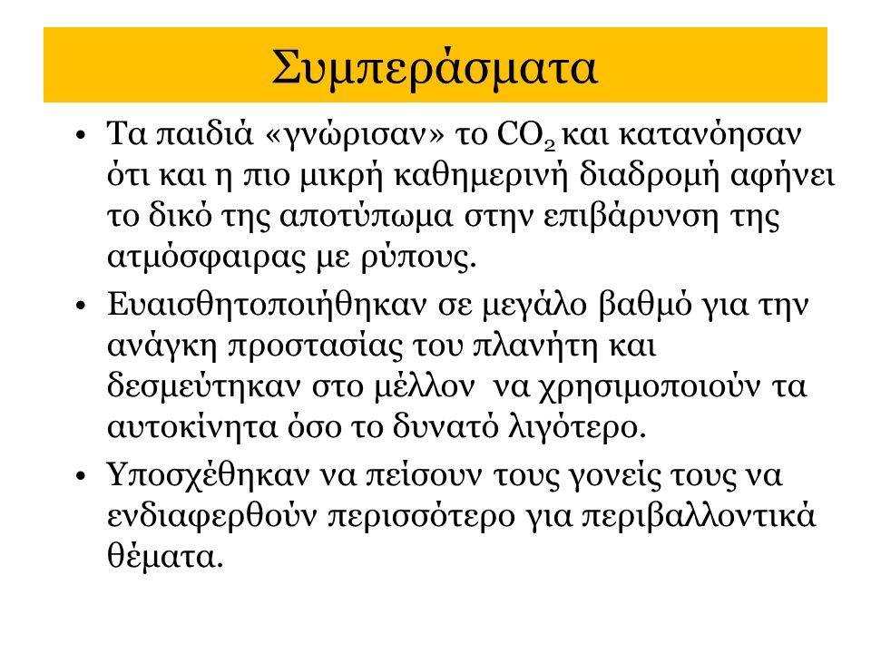Συμπεράσματα Τα παιδιά «γνώρισαν» το CO 2 και κατανόησαν ότι και η πιο μικρή καθημερινή διαδρομή αφήνει το δικό της αποτύπωμα στην επιβάρυνση της ατμόσφαιρας με ρύπους.