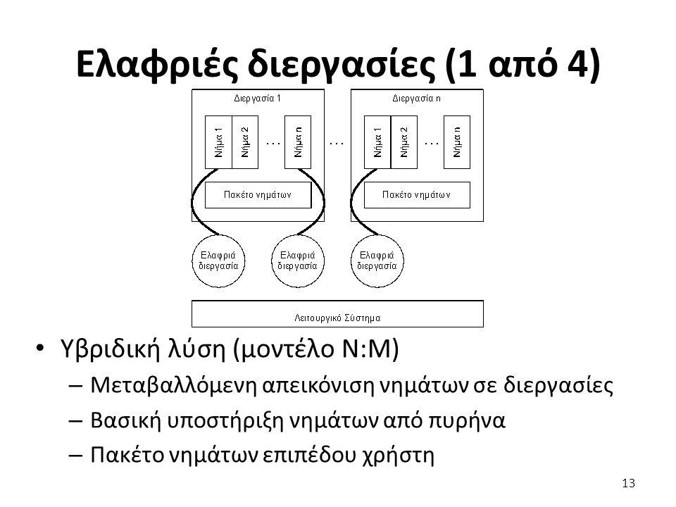 Ελαφριές διεργασίες (1 από 4) Υβριδική λύση (μοντέλο N:M) – Μεταβαλλόμενη απεικόνιση νημάτων σε διεργασίες – Βασική υποστήριξη νημάτων από πυρήνα – Πακέτο νημάτων επιπέδου χρήστη 13