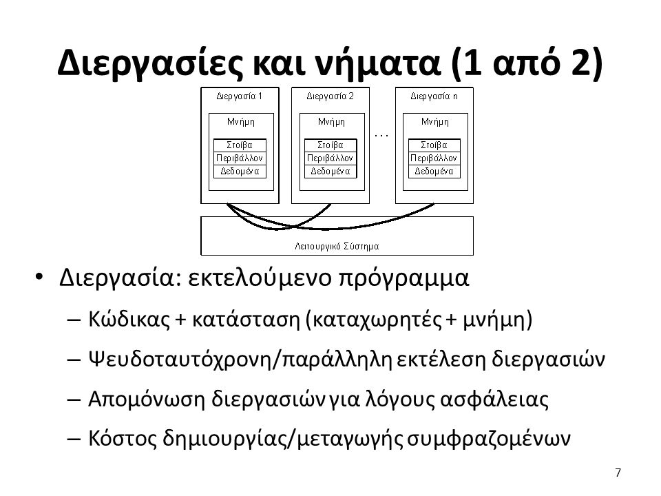 Διεργασίες και νήματα (1 από 2) Διεργασία: εκτελούμενο πρόγραμμα – Κώδικας + κατάσταση (καταχωρητές + μνήμη) – Ψευδοταυτόχρονη/παράλληλη εκτέλεση διεργασιών – Απομόνωση διεργασιών για λόγους ασφάλειας – Κόστος δημιουργίας/μεταγωγής συμφραζομένων 7