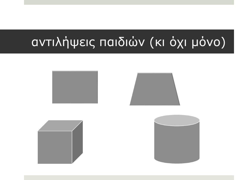Επίπεδο 3: Αφαίρεσης και Συσχετισμών σχηματισμός αφηρημένων ορισμών και κατανόηση λογικών επιχειρημάτων.