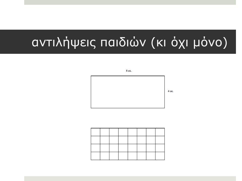 Επίπεδο 4: Επαγωγικής Σκέψης  αντίληψη και χρήση ορισμών, αξιωμάτων, προτάσεων, θεωρημάτων κατά την παρουσίαση αποδείξεων (π.χ.